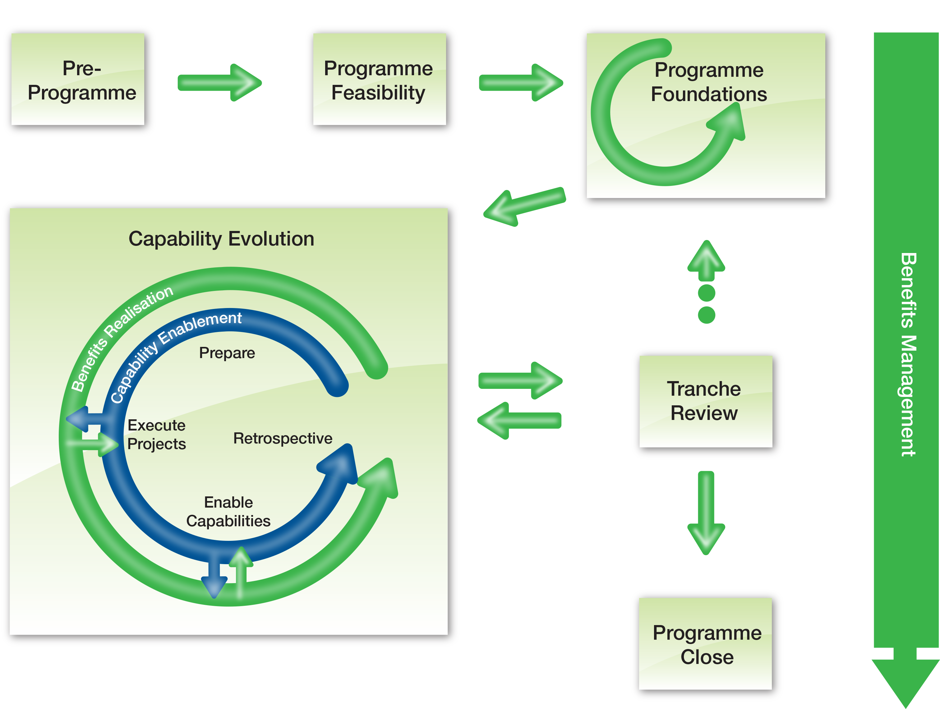1598049921_4 - Programme Lifecycle pg17.png